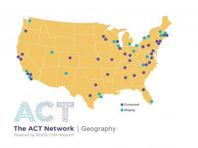 ACT Network Map