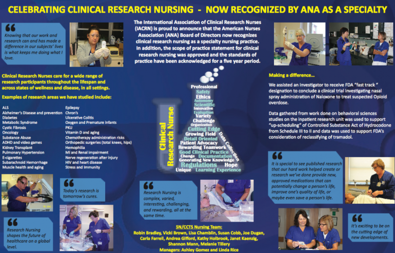 Research clinical nursing poster