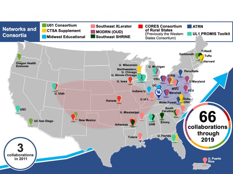 A US map with a variety of icons illustrating the CCTS' partnerships and networks across the country.