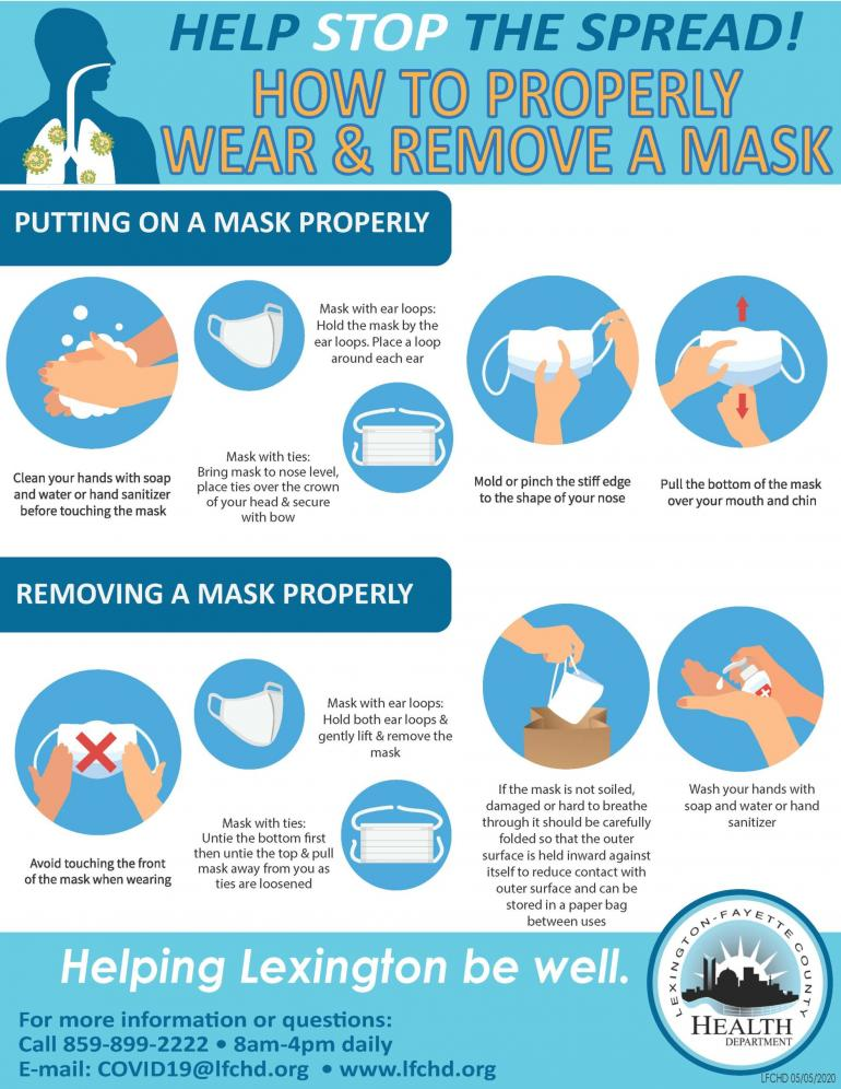 How to Wear and Remove a Mask